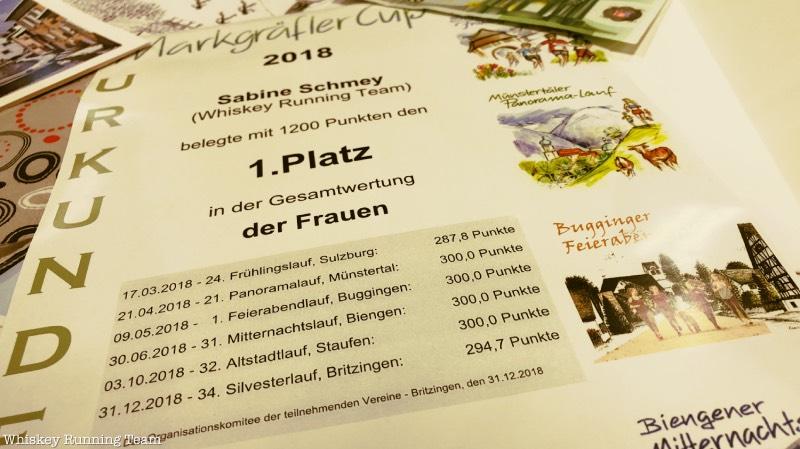 Markgräfler Cup 2018